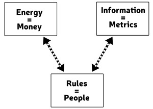 2_unit_Energy-Information-Rules-FINAL-C