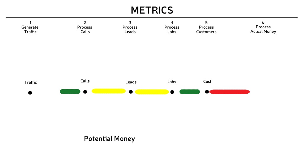 BizViz_GEARS_friction-METRICS