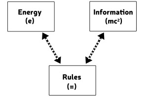Energy-Information-Rules-FINAL-B