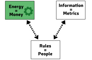 Energy-Information-Rules-FINAL-D