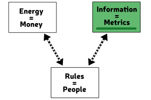 Energy-Information-Rules-FINAL-E