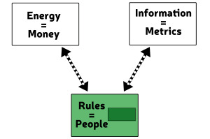 Energy-Information-Rules-FINAL-F