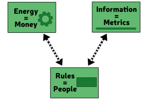 Energy-Information-Rules-FINAL-G